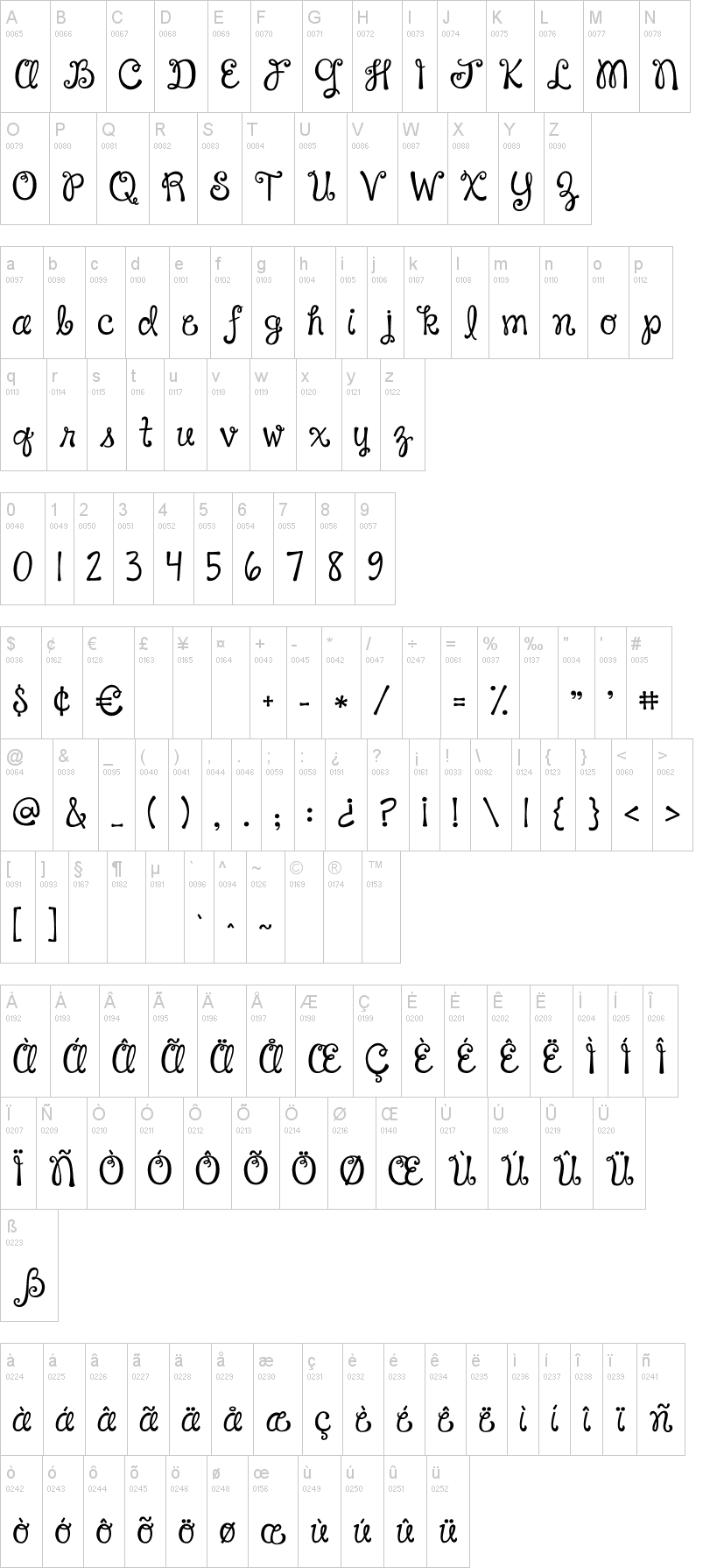 Janda Happy Day: ecco la tabella caratteri della font dedicata ad Hello Kitty